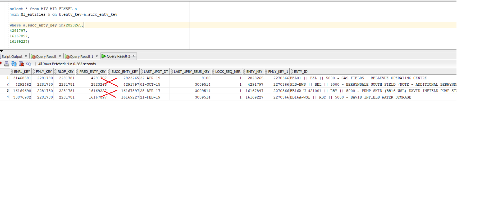 Asset Hierarchy Rebuild fails with error 'ORA-32044: cycle detected